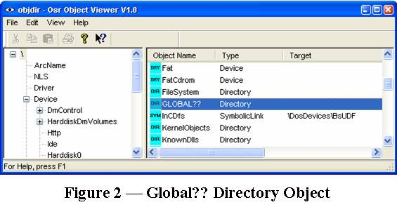 Figure 2 -- Global?? Directory Object