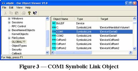 Figure 3 -- COM1 Symbolic Link Object